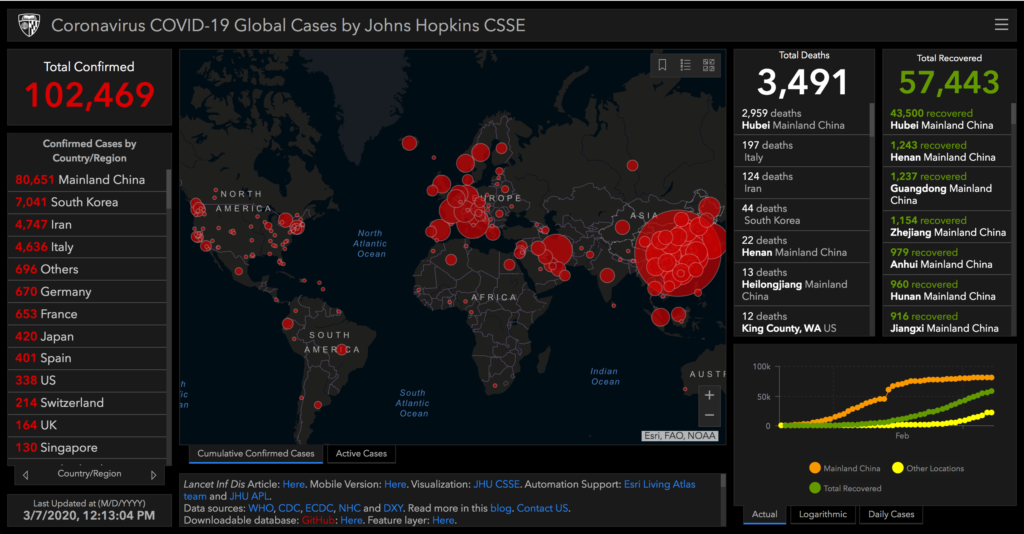 coronavirus-global-statistics